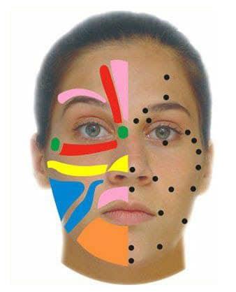 Ansigtsrefleksterapi-middelfart_noframe